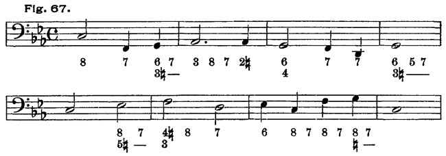 Music Notation And Terminology By Karl W Gehrkens